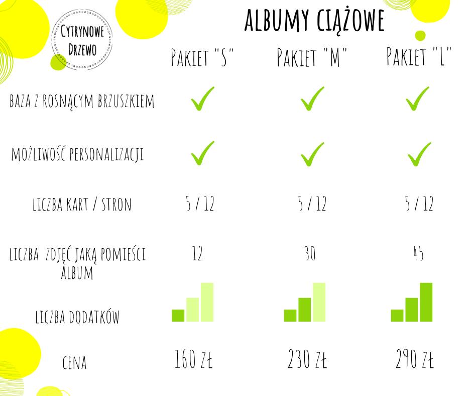 album ciazowy cena